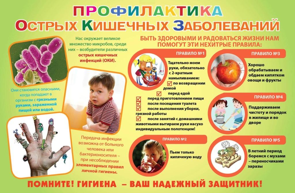 Картинки по запросу памятка о кишечной инфекции